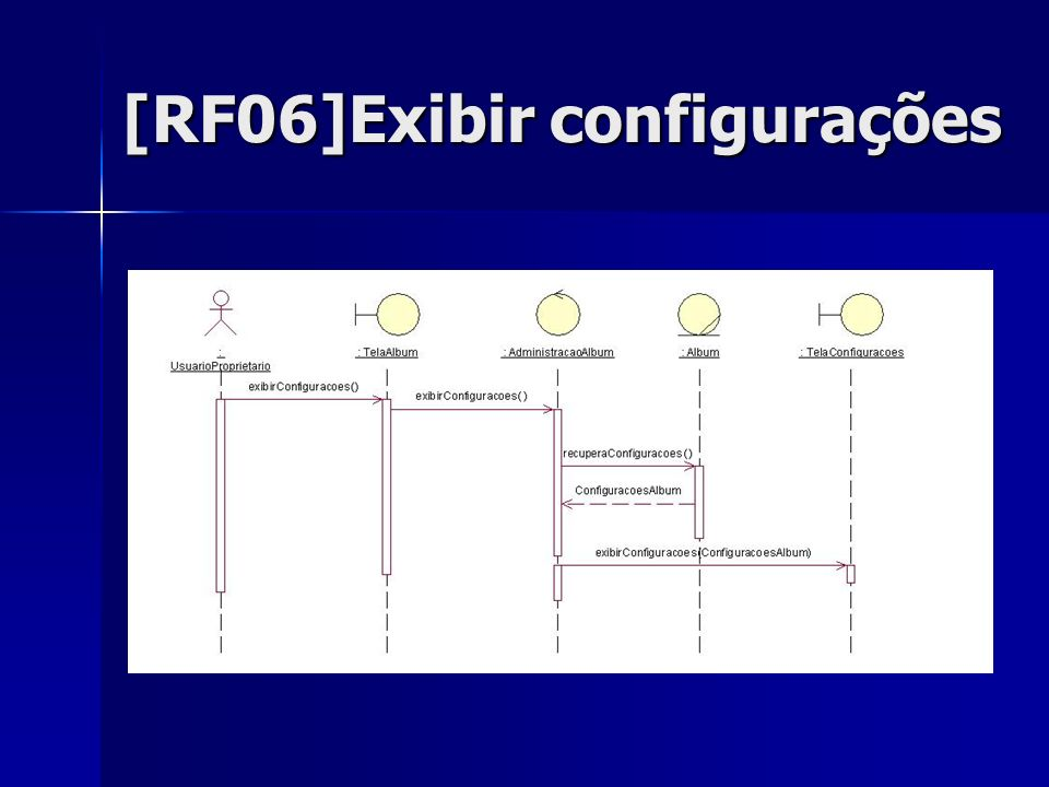 [RF06]Exibir configurações